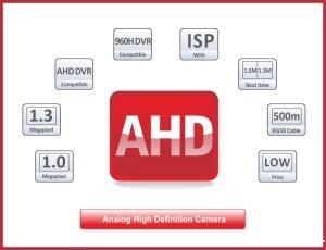 Cirebon-CCTV-Perbedaan-CCTV-AHD-HDCVI-HDTVI-3-300x230