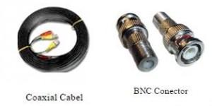 Zona-CCTV-Peralatan-CCTV-3-300x150