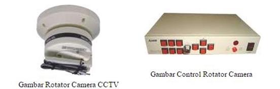 Zona-CCTV-Peralatan-CCTV-6