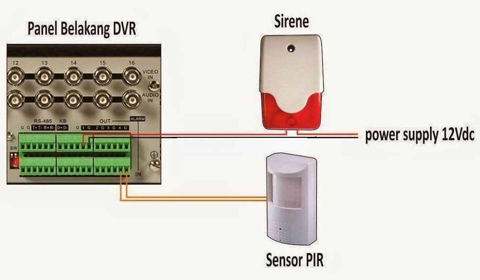 perbedaan-motion-dan-sensor-detection