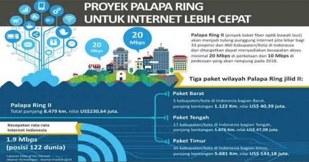 internet Kominfo-2019-Seluruh-Indonesia-Terhubung-Broadband-2-601x315
