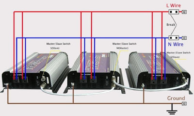 gambaran-tentang-alat-inverter-converter