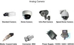 Cirebon-CCTV-Perbedaan-Analog-Camera-dan-IP-Camera-1