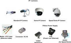 Cirebon-CCTV-Perbedaan-Analog-Camera-dan-IP-Camera-2