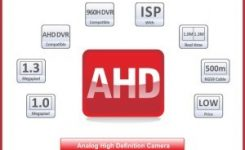 Cirebon-CCTV-Perbedaan-CCTV-AHD-HDCVI-HDTVI-3-300×230