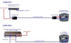 Cirebon-CCTV-Sedikit-Tentang-PoE-IP-Camera