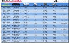 Daftar Promo Ramadhan Zona CCTV Paket-CCTV-Ramadhan-2016