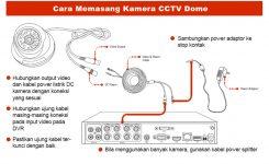 Jasa-Istalasi-CCTV-Cirebon-Tips-Cara-Memasang-Kamera-CCTV-Dome-Sendiri