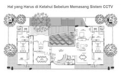 Jasa-Pemasangan-CCTV-Wilayah-Cirebon-PANDUAN-PERENCANAAN-INSTALASI-CCTV