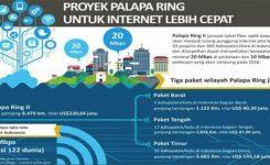 Kominfo-2019-Seluruh-Indonesia-Terhubung-Broadband-2-601×315