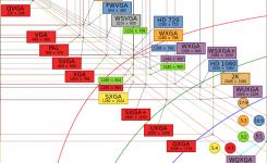 Perbandingan Resolusi Gambar NVR IP Kamera