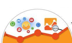 Tips Mengecek Kualitas Website dari Rank Tool