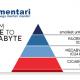 Memahami Konsep Kecepatan Transfer Data di Internet